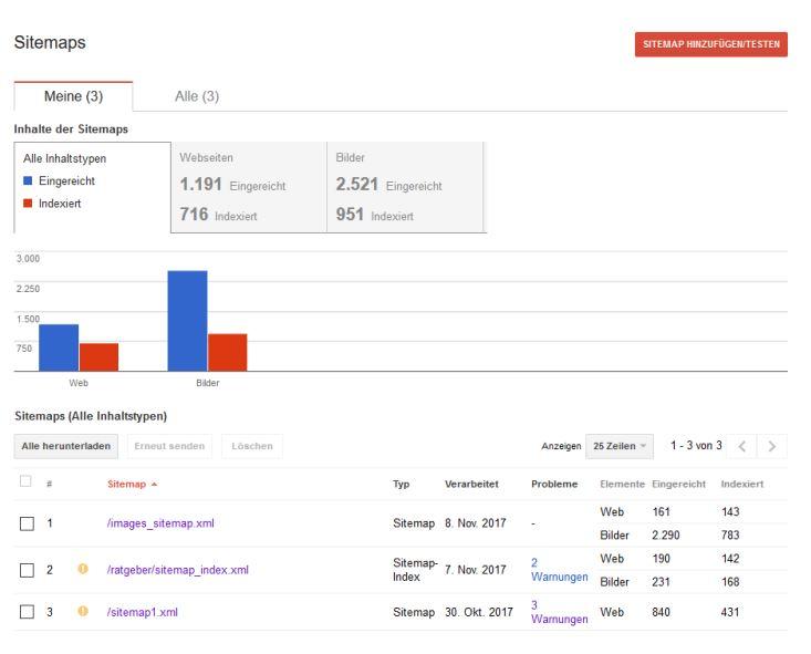 Die Search Console von Google liefert dir viele nützliche Informationen über den Status deiner Website.