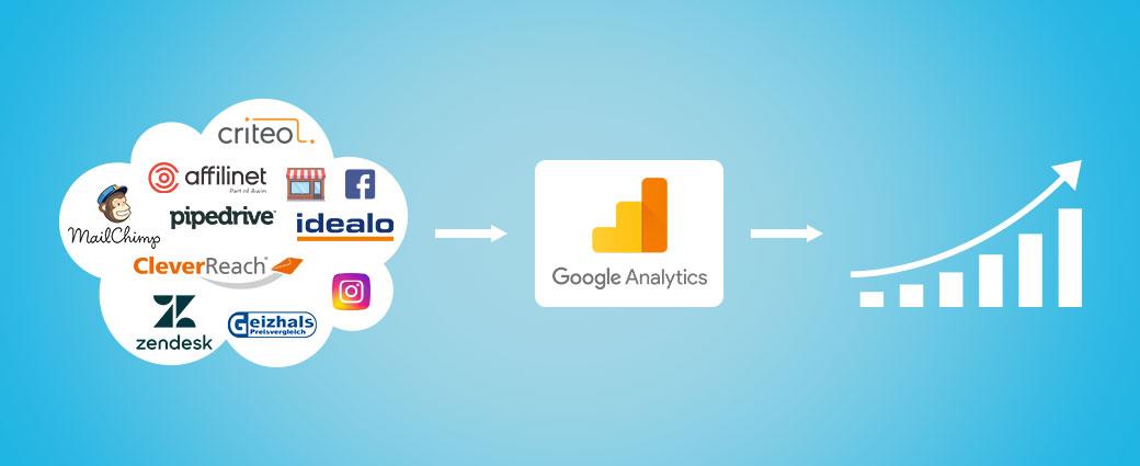 Wie Offline-Daten in Google Analytics dabei helfen, Ihre Werbekampagnen besser auszuwerten